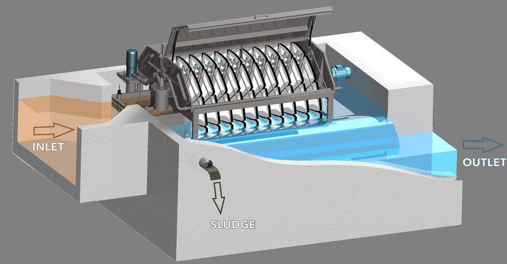 Best Water Filtration System >> IN-EKO - DISC FILTER